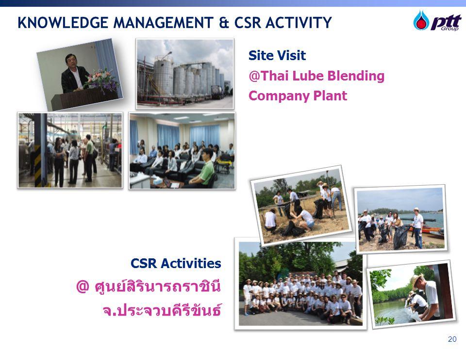 KNOWLEDGE MANAGEMENT & CSR ACTIVITY Site Visit @Thai Lube Blending Company Plant CSR Activities @ ศูนย์สิรินารถราชินี จ.ประจวบคีรีขันธ์ 20