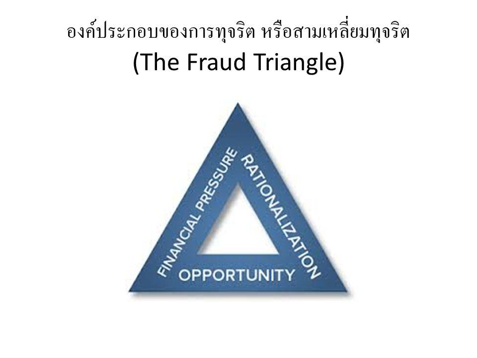 องค์ประกอบของการทุจริต หรือสามเหลี่ยมทุจริต (The Fraud Triangle)