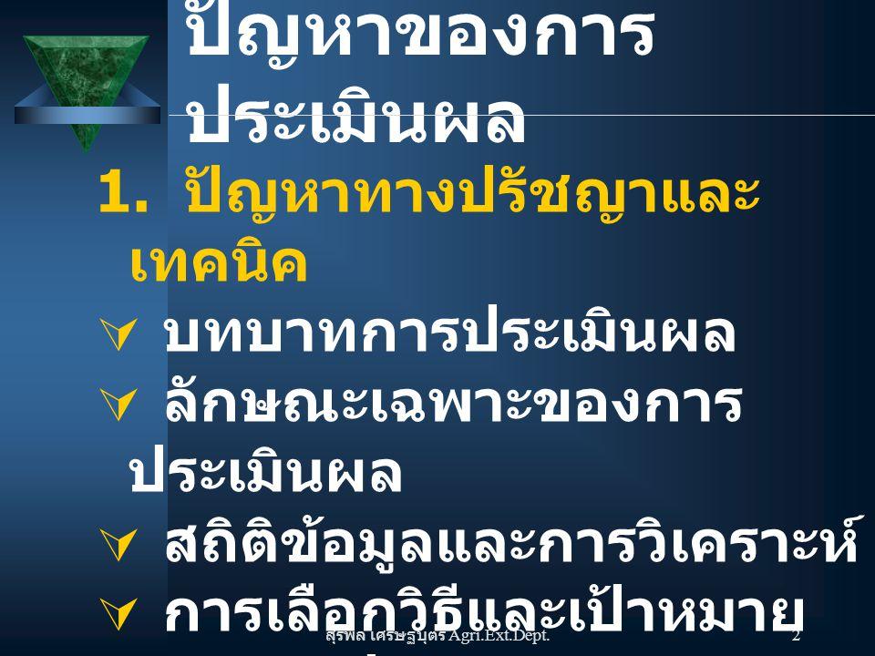 สุรพล เศรษฐบุตร Agri.Ext.Dept.3 ปัญหาของการ ประเมินผล 2.
