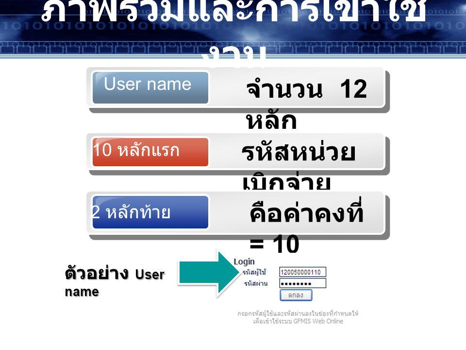 User name จำนวน 12 หลัก 10 หลักแรก รหัสหน่วย เบิกจ่าย 2 หลักท้าย คือค่าคงที่ = 10 ภาพรวมและการเข้าใช้ งาน ตัวอย่าง User name