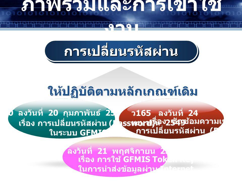 การเปลี่ยนรหัสผ่านการเปลี่ยนรหัสผ่าน ให้ปฏิบัติตามหลักเกณฑ์เดิม ว 60 ลงวันที่ 20 กุมภาพันธ์ 2549 ภาพรวมและการเข้าใช้ งาน เรื่อง การเปลี่ยนรหัสผ่าน (Password) ในระบบ GFMIS ว 165 ลงวันที่ 24 เมษายน 2549 เรื่อง ซักซ้อมความเข้าใจ การเปลี่ยนรหัสผ่าน (Password) ว 81 ลงวันที่ 21 พฤศจิกายน 2550 เรื่อง การใช้ GFMIS Token Key ในการนำส่งข้อมูลผ่าน Internet