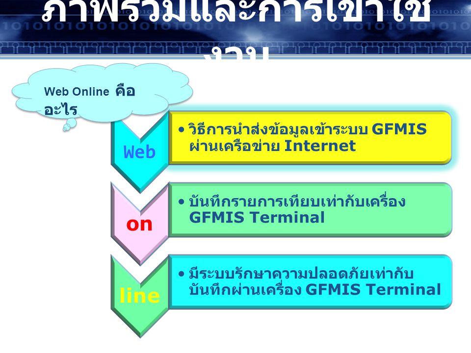 ภาพรวมและการเข้าใช้ งาน Web วิธีการนำส่งข้อมูลเข้าระบบ GFMIS ผ่านเครือข่าย Internet on บันทึกรายการเทียบเท่ากับเครื่อง GFMIS Terminal line มีระบบรักษาความปลอดภัยเท่ากับ บันทึกผ่านเครื่อง GFMIS Terminal Web Online คือ อะไร