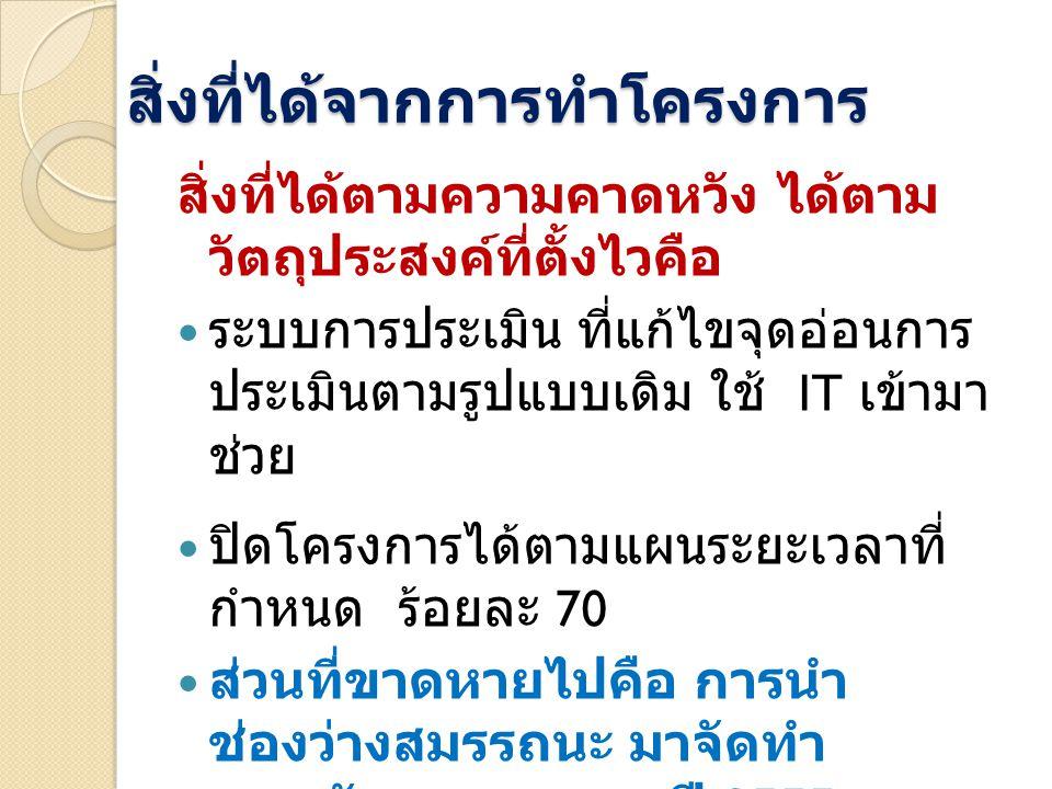 สิ่งที่ได้น้อยกว่าความคาดหวัง เปิดใช้ระบบ ณ 1 มกราคม 2555 ( เปิด ใช้ได้ 16 มกราคม 55) จัดทำความเข้าใจผู้ประเมินครบทุกคณะ หน่วยงานภายในเดือน ธันวาคม 54 ( ทำได้ ภายในเดือน ก.
