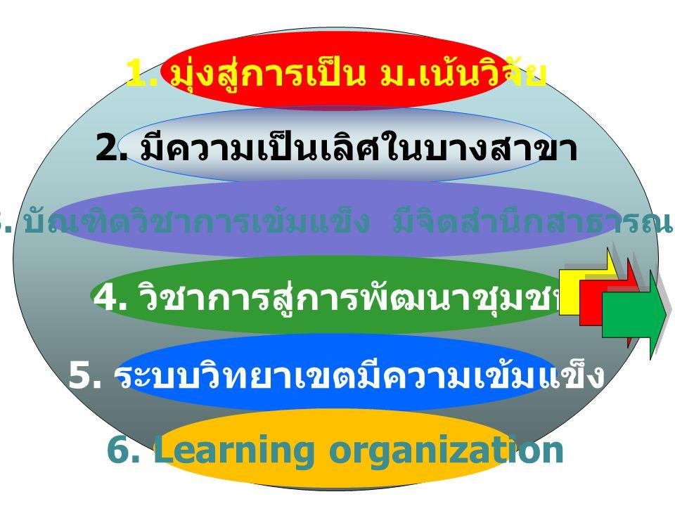 1. มุ่งสู่การเป็น ม. เน้นวิจัย 2. มีความเป็นเลิศในบางสาขา 3. บัณฑิตวิชาการเข้มแข็ง มีจิตสำนึกสาธารณะ 4. วิชาการสู่การพัฒนาชุมชน 5. ระบบวิทยาเขตมีความเ