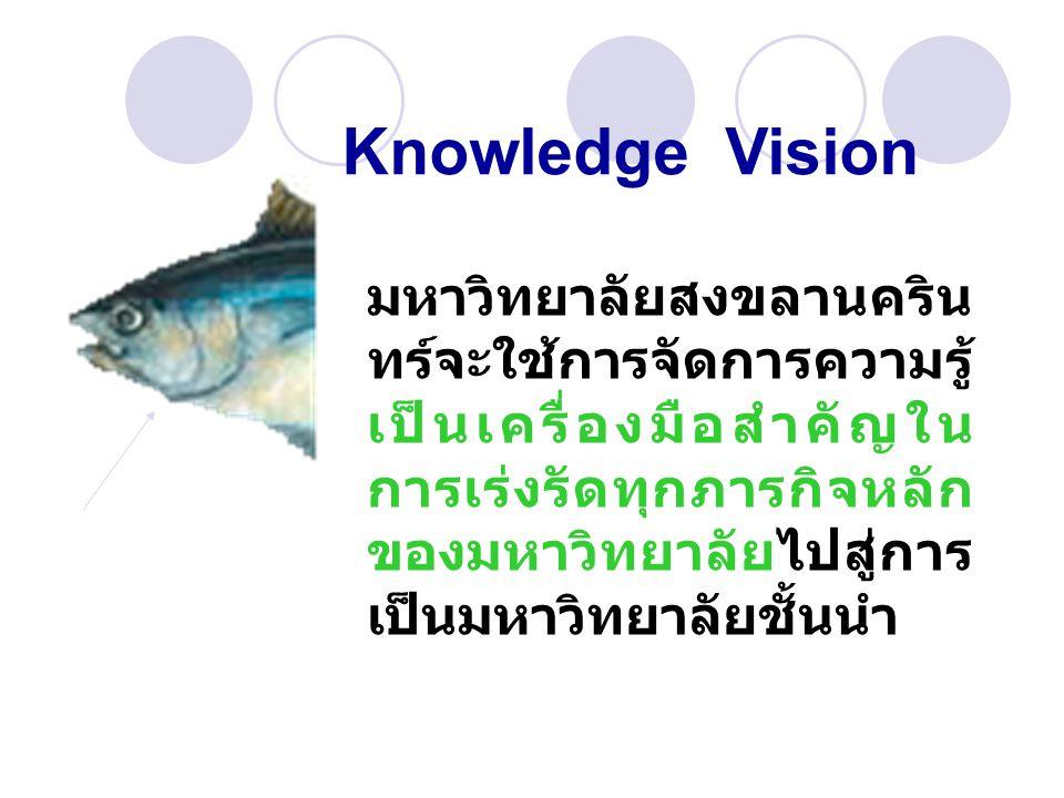 Knowledge Vision มหาวิทยาลัยสงขลานคริน ทร์จะใช้การจัดการความรู้ เป็นเครื่องมือสำคัญใน การเร่งรัดทุกภารกิจหลัก ของมหาวิทยาลัยไปสู่การ เป็นมหาวิทยาลัยชั