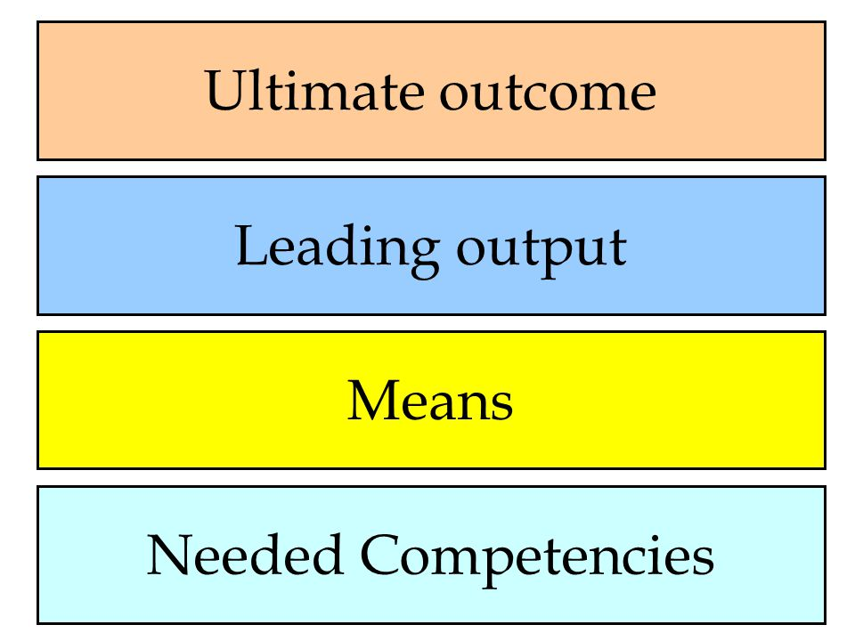 Ultimate outcome Leading output Means Needed Competencies