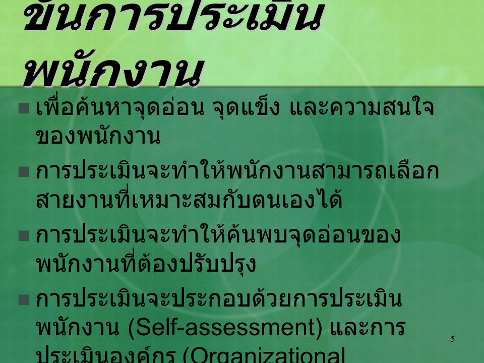 6 การประเมินโดย พนักงาน การประเมินทักษะและความถนัด (Skills assessment) การประเมินความสนใจ (Interest inventory) การประเมินคุณค่าส่วนบุคคล (Values clarification)