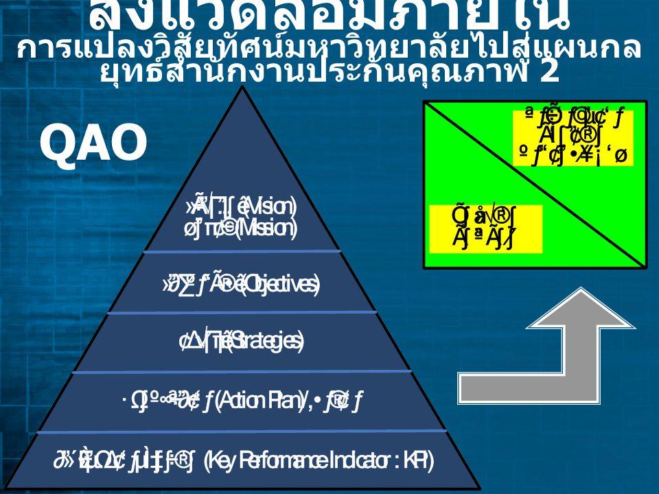 สิ่งแวดล้อมภายใน การแปลงวิสัยทัศน์มหาวิทยาลัยไปสู่แผนกล ยุทธ์สำนักงานประกันคุณภาพ 2 QAO