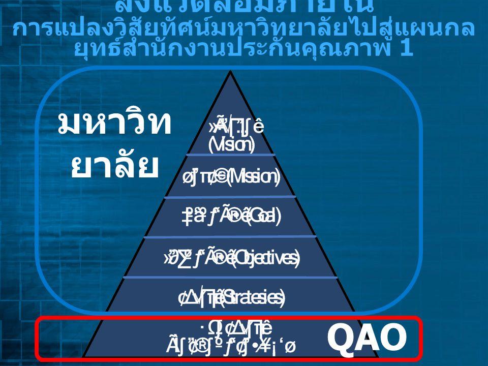 สิ่งแวดล้อมภายใน การแปลงวิสัยทัศน์มหาวิทยาลัยไปสู่แผนกล ยุทธ์สำนักงานประกันคุณภาพ 1 มหาวิท ยาลัย QAO