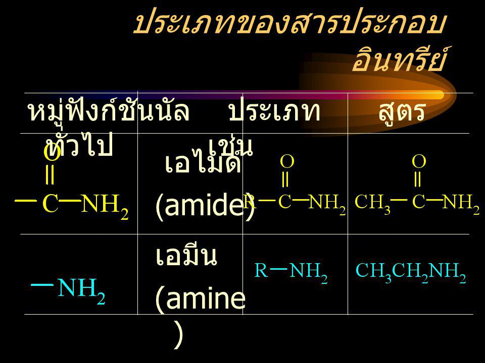 ประเภทของสารประกอบ อินทรีย์ หมู่ฟังก์ชันนัล ประเภท สูตร ทั่วไป เช่น เอไมด์ (amide) เอมีน (amine )