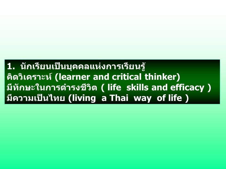 1. นักเรียนเป็นบุคคลแห่งการเรียนรู้ คิดวิเคราะห์ (learner and critical thinker) มีทักษะในการดำรงชีวิต ( life skills and efficacy ) มีความเป็นไทย (livi