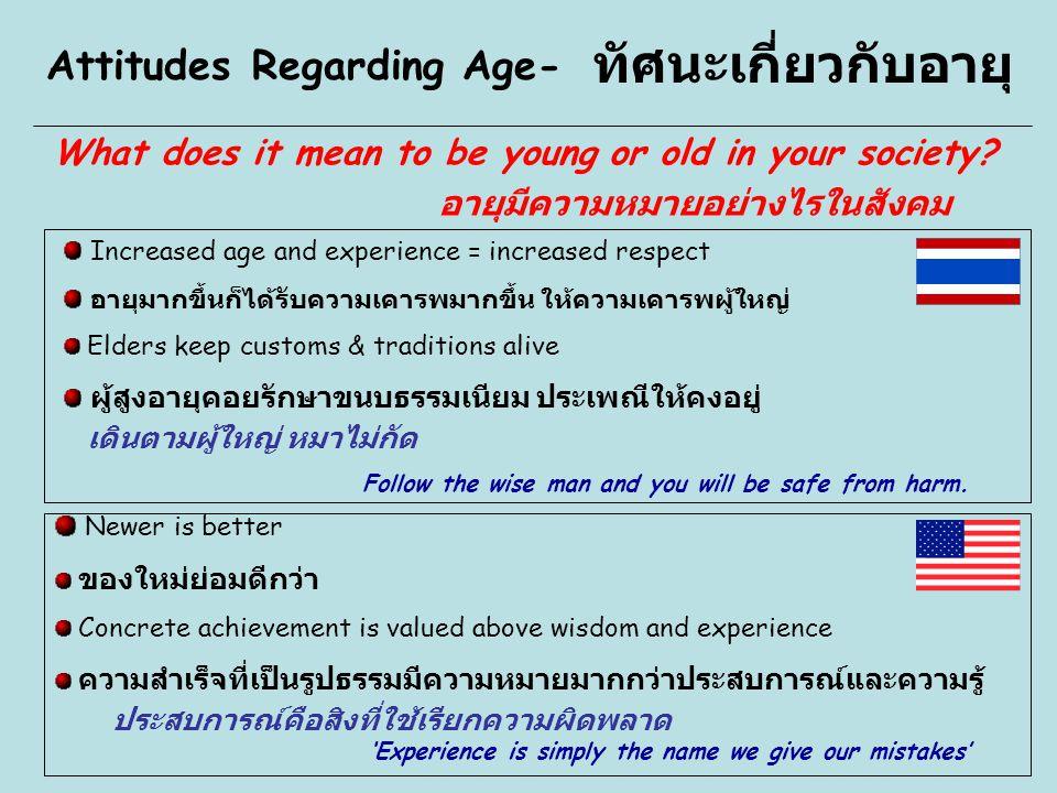 ทัศนะเกี่ยวกับอายุ What does it mean to be young or old in your society? Attitudes Regarding Age- Increased age and experience = increased respect อาย