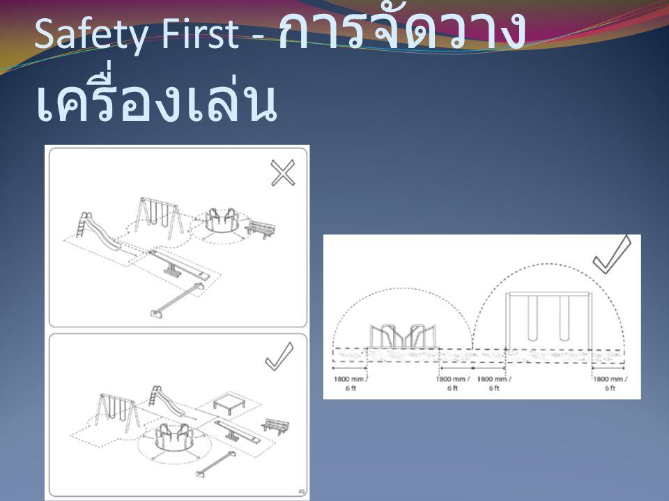 Safety First - การจัดวาง เครื่องเล่น