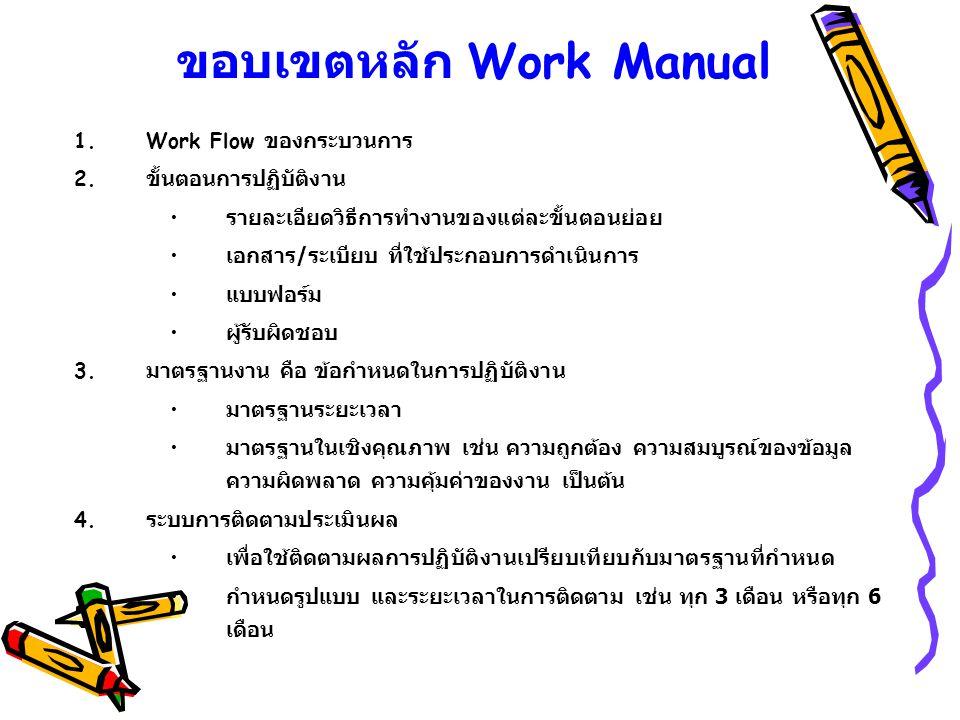 ขอบเขตหลัก Work Manual 1.Work Flow ของกระบวนการ 2. ขั้นตอนการปฏิบัติงาน รายละเอียดวิธีการทำงานของแต่ละขั้นตอนย่อย เอกสาร / ระเบียบ ที่ใช้ประกอบการดำเน