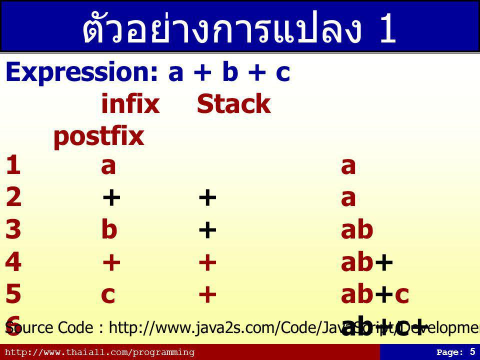 http://www.thaiall.com/programmingPage: 6 ตัวอย่างการแปลง 2 Expression: a + b * c - d infix Stackpostfix 1a a 2+ +a 3b +ab 4* +*ab 5c +abc* 6--abc*+ 7d-abc*+d 8abc*+d-