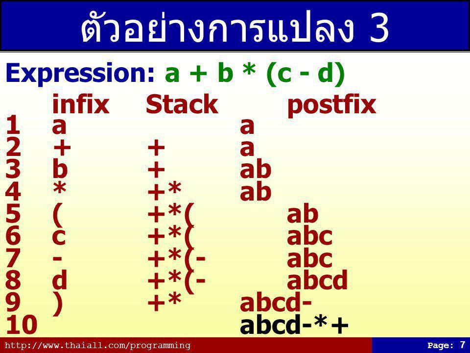 http://www.thaiall.com/programmingPage: 7 ตัวอย่างการแปลง 3 Expression: a + b * (c - d) infix Stackpostfix 1a a 2+ +a 3b +ab 4* +*ab 5(+*(ab 6c +*(abc