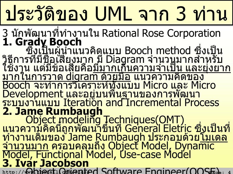 http://www.thaiall.com/class Page: 4 ประวัติของ UML จาก 3 ท่าน 3 นักพัฒนาที่ทำงานใน Rational Rose Corporation 1. Grady Booch ซึ่งเป็นผู้นำแนวคิดแบบ Bo