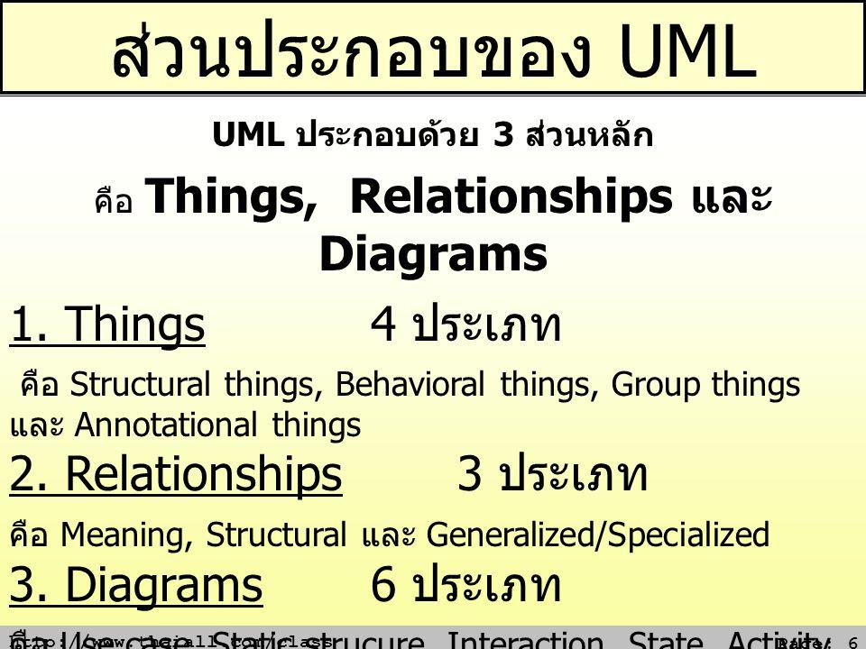 http://www.thaiall.com/class Page: 6 ส่วนประกอบของ UML UML ประกอบด้วย 3 ส่วนหลัก คือ Things, Relationships และ Diagrams 1. Things 4 ประเภท คือ Structu