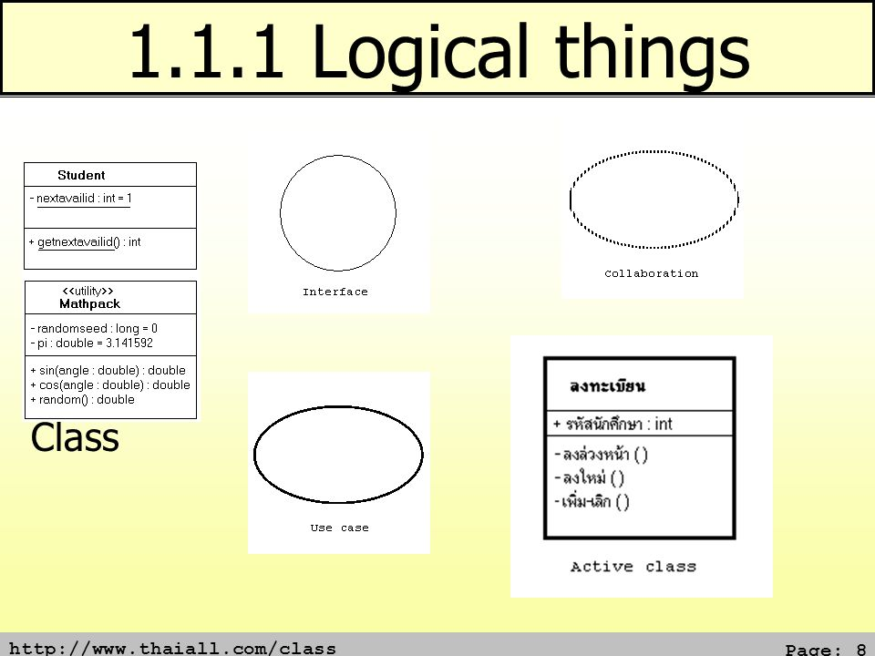 http://www.thaiall.com/class Page: 9 1.1.2 Physical things