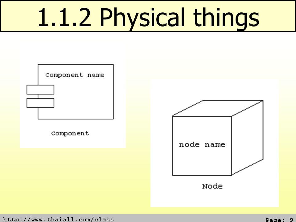 http://www.thaiall.com/class Page: 10 1.2 Behavioral things วัตถุแสดงพฤติกรรม 1.