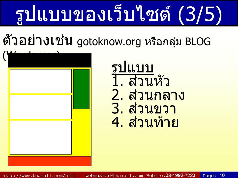 http://www.thaiall.com/html webmaster@thaiall.com Mobile.08-1992-7223Page: 10 รูปแบบของเว็บไซต์ (3/5) ตัวอย่างเช่น gotoknow.org หรือกลุ่ม BLOG (Wordpr