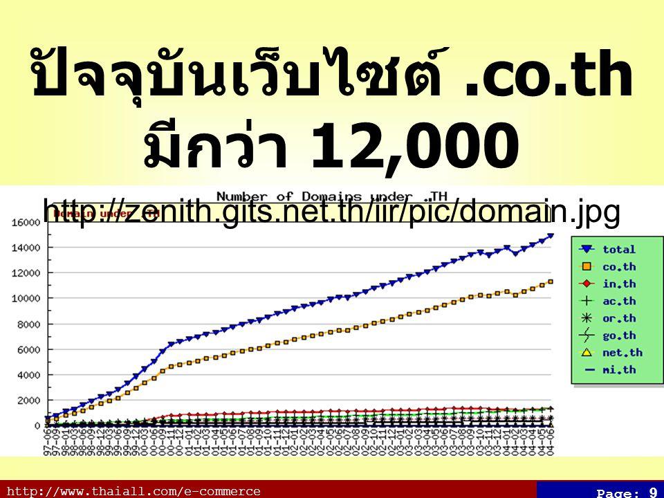 http://www.thaiall.com/e-commerce Page: 9 ปัจจุบันเว็บไซต์.co.th มีกว่า 12,000 http://zenith.gits.net.th/iir/pic/domain.jpg