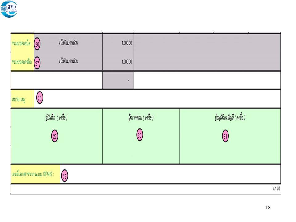 19 5. บันทึกการนำส่งเงิน : แบบฟอร์ม GFMIS. นส.02-1 : ใบนำส่งเงิน ประเภทเอกสาร R6