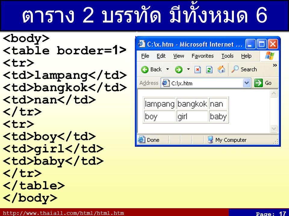 http://www.thaiall.com/html/html.htm Page: 17 ตาราง 2 บรรทัด มีทั้งหมด 6 ช่อง lampang bangkok nan boy girl baby