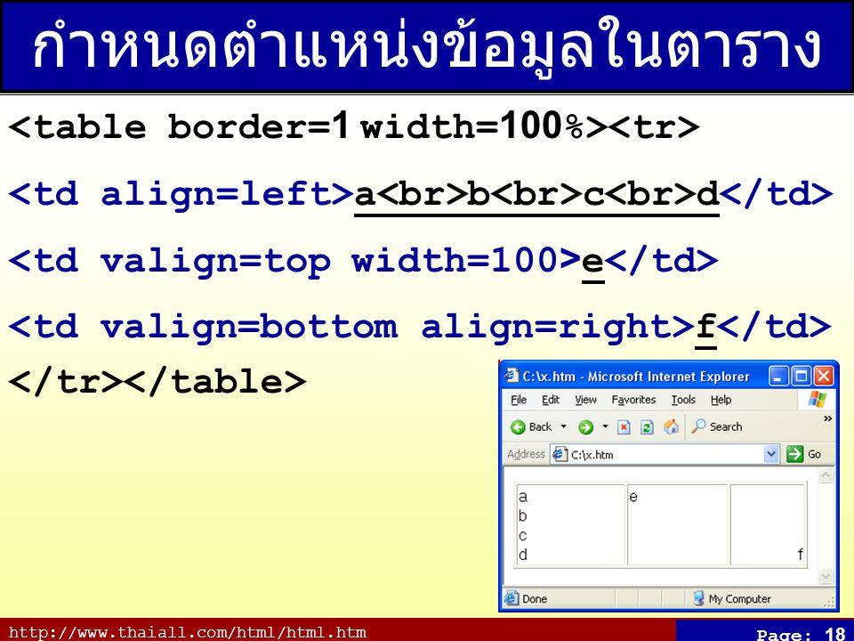 http://www.thaiall.com/html/html.htm Page: 18 กำหนดตำแหน่งข้อมูลในตาราง a b c d e f