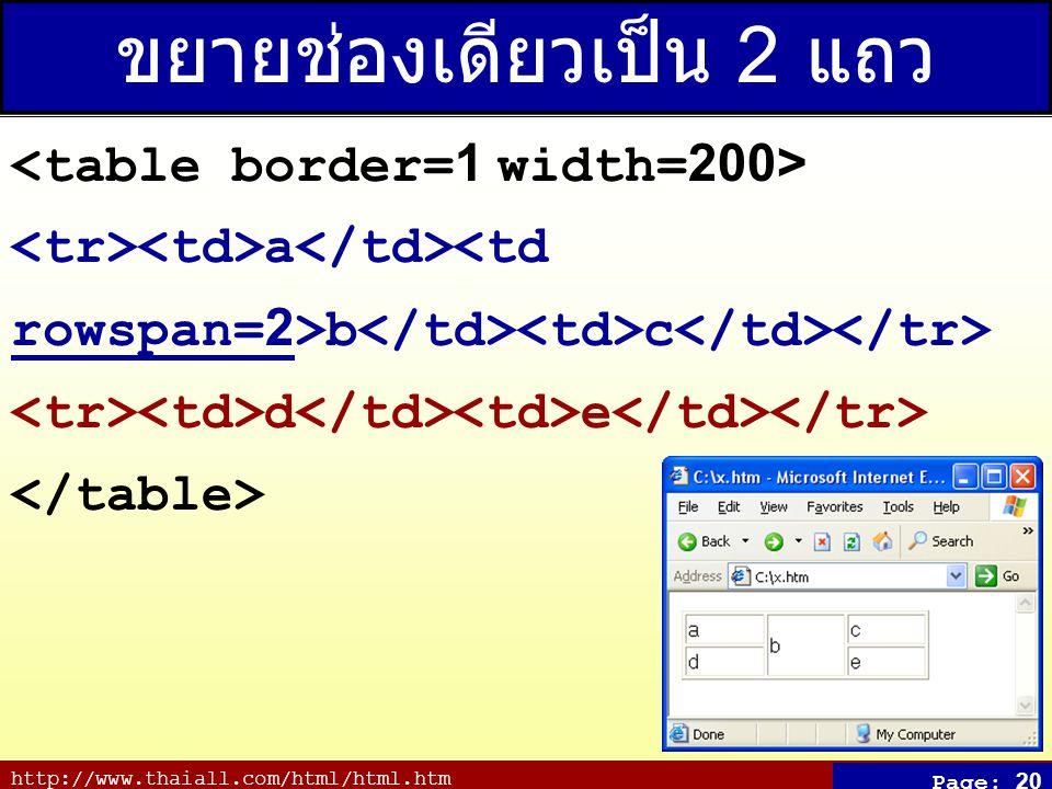 http://www.thaiall.com/html/html.htm Page: 20 ขยายช่องเดียวเป็น 2 แถว a b c d e