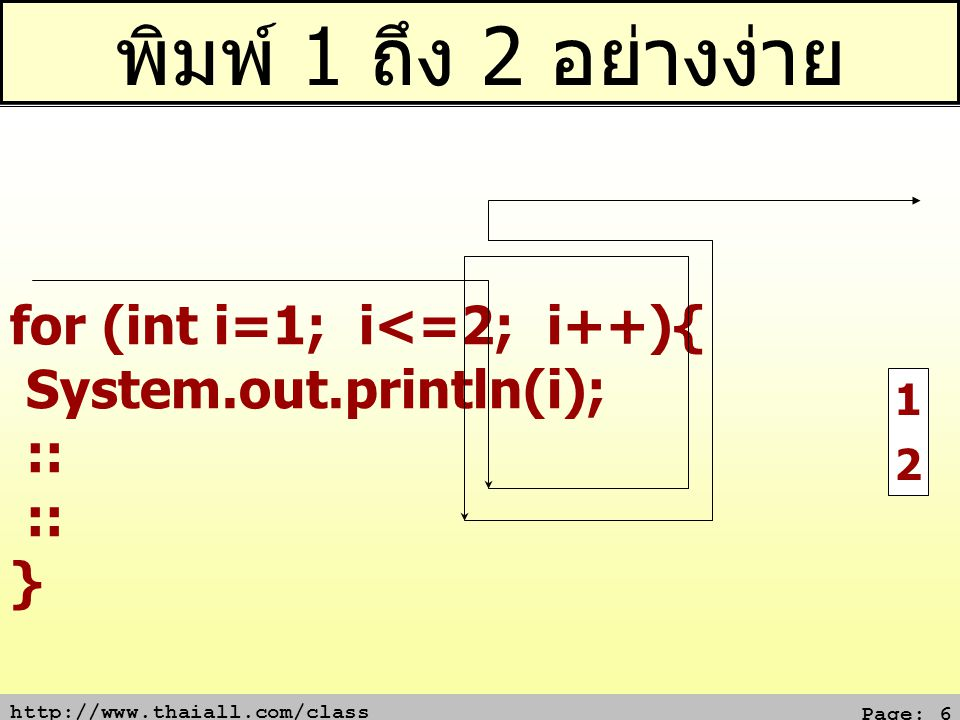 http://www.thaiall.com/class Page: 17 For ซ้อนหลาย For (4/4) 1: class pyramid { 2: public static void main(String args[]) { 3: int k = 4; 4: for (int i=1;i<=k;i++) { 5: for (int j=2;j<=i;j++) { 6: System.out.print( ); 7: } 8: System.out.print(i+ +i); 9: for (int j=k;j>=(i+1);j--){ 10: System.out.print( * ); 11: } 12: System.out.println(i+ +i); 13: } 14: } 15:} 11***11 22**22 33*33 4444