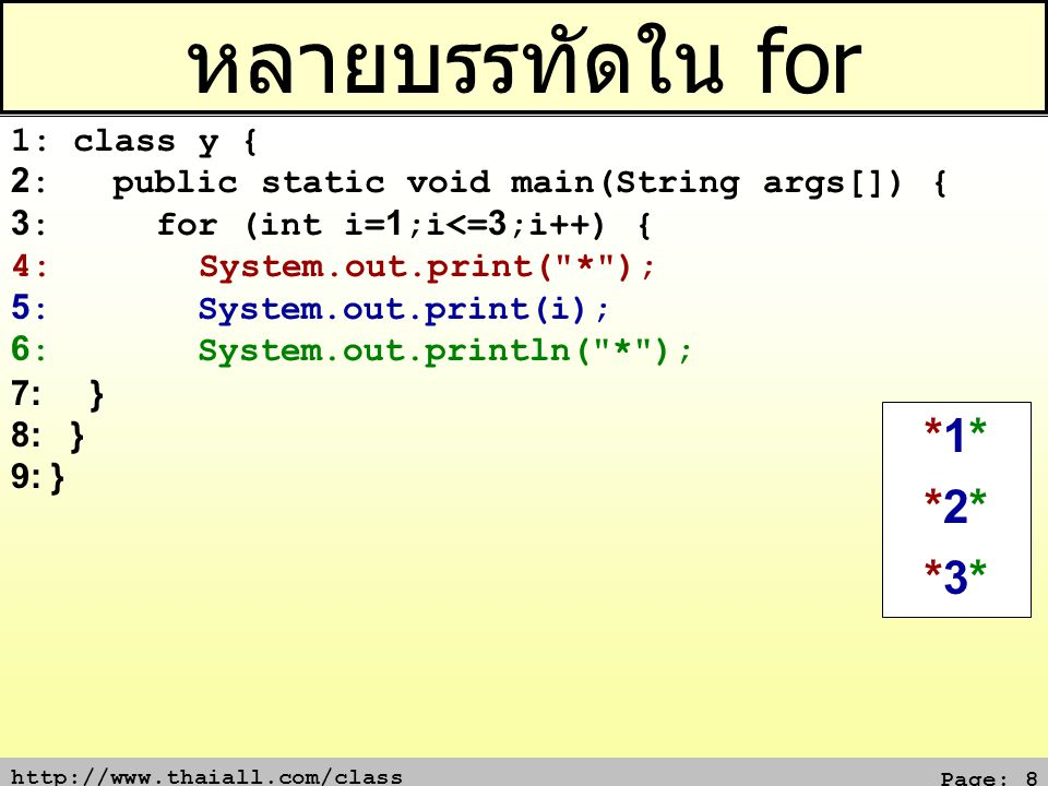 http://www.thaiall.com/class Page: 9 ก่อน และหลัง for 1: class y { 2: public static void main(String args[]) { 3: System.out.print( * ); 4: for (int i=1;i<=3;i++) { 5: System.out.print(i); 6: } 7: System.out.println( * ); 8: } 9: } *123*