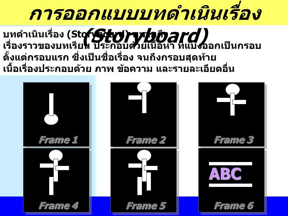 การออกแบบสื่อการเรียนรู้ Frame 1 Frame 2 Frame 3 Frame 4 Frame 5 Frame 6 ABC บทดำเนินเรื่อง (Storyboard) หมายถึง เรื่องราวของบทเรียน ประกอบด้วยเนื้อหา