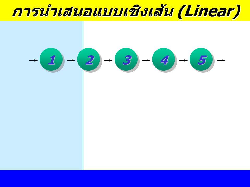 การออกแบบสื่อการเรียนรู้ การนำเสนอแบบเชิงเส้น (Linear) 12345