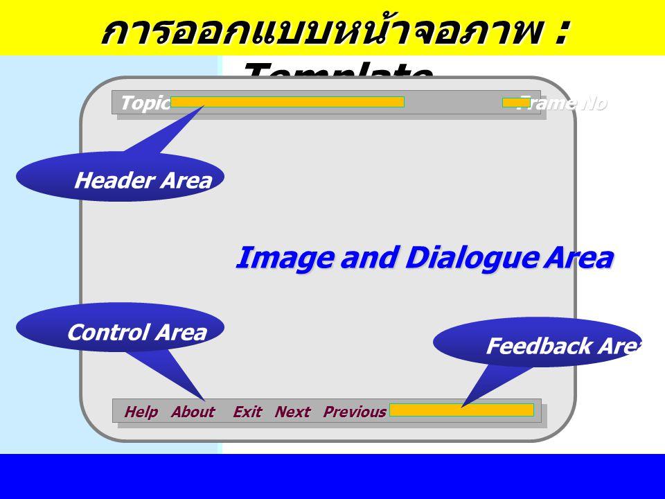 การออกแบบสื่อการเรียนรู้ การออกแบบหน้าจอภาพ : Template Topic Frame No Help About Exit Next Previous Image and Dialogue Area Feedback Area Control Area