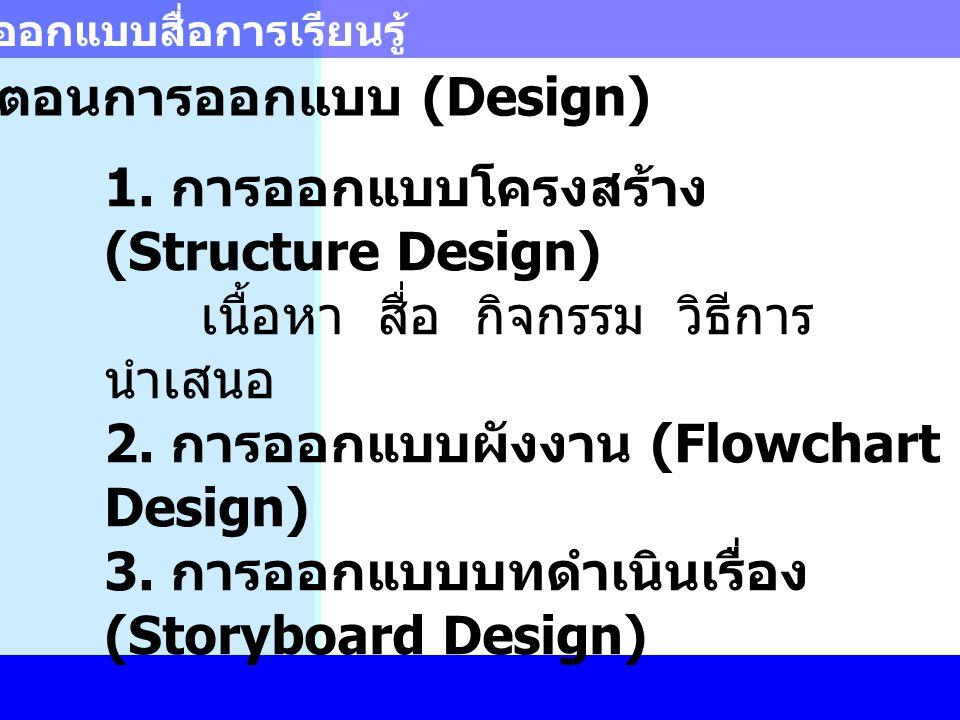 การออกแบบสื่อการเรียนรู้ 2. ขั้นตอนการออกแบบ (Design) 1. การออกแบบโครงสร้าง (Structure Design) เนื้อหา สื่อ กิจกรรม วิธีการ นำเสนอ 2. การออกแบบผังงาน