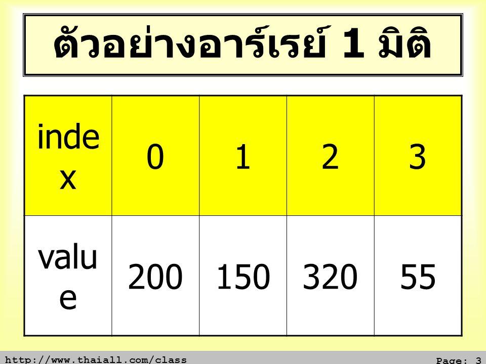 http://www.thaiall.com/class Page: 3 ตัวอย่างอาร์เรย์ 1 มิติ inde x 0123 valu e 20015032055