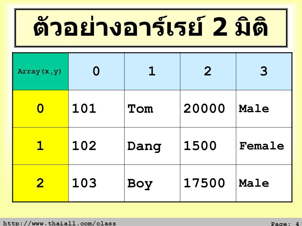 http://www.thaiall.com/class Page: 4 ตัวอย่างอาร์เรย์ 2 มิติ Array(x,y) 0123 0101Tom20000 Male 1102Dang1500 Female 2103Boy17500 Male
