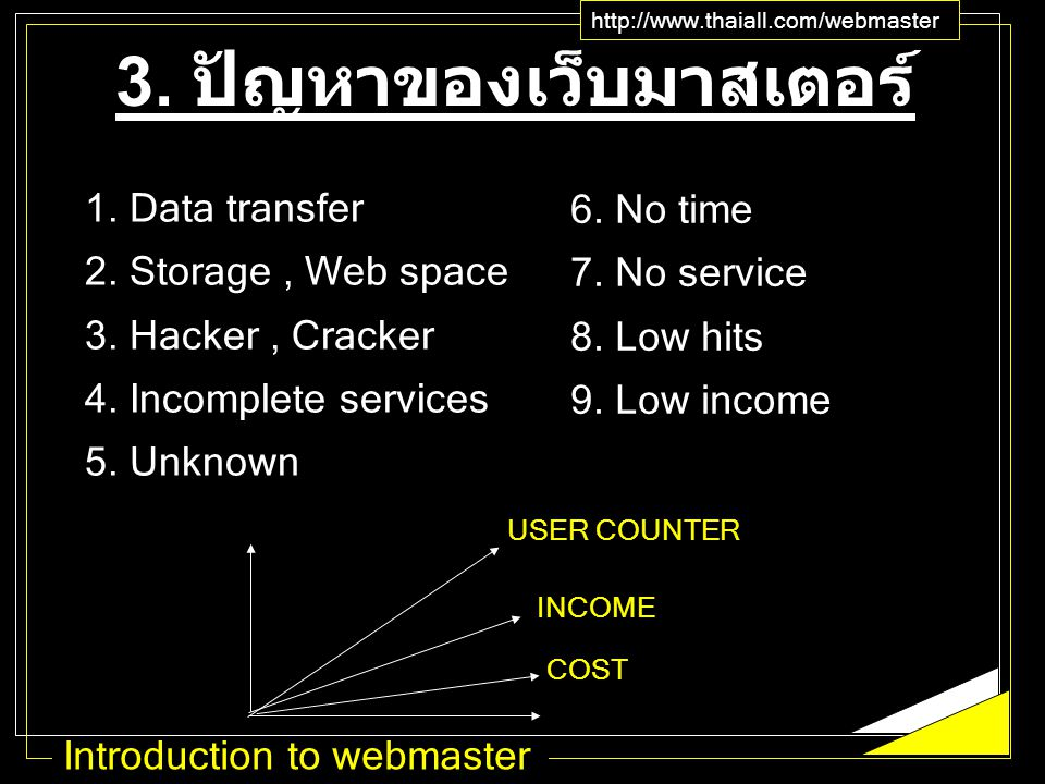 Introduction to webmaster http://www.thaiall.com/webmaster 1.