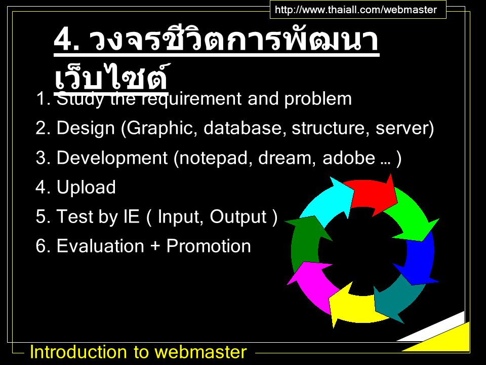 Introduction to webmaster http://www.thaiall.com/webmaster 4. วงจรชีวิตการพัฒนา เว็บไซต์ 1. Study the requirement and problem 2. Design (Graphic, data