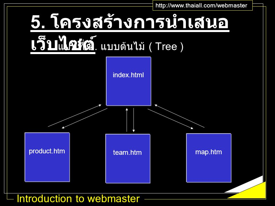Introduction to webmaster http://www.thaiall.com/webmaster 5.