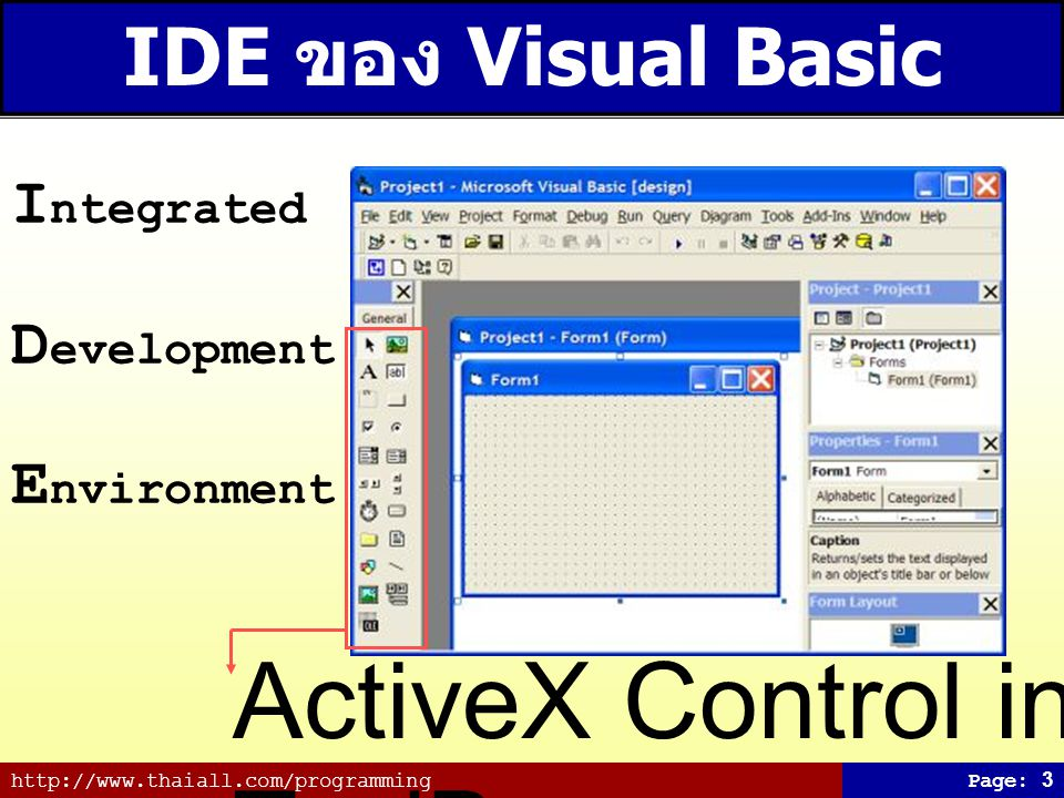 http://www.thaiall.com/programmingPage: 4 ActiveX Control ใน ToolBox Pointer Label Frame Check Box ComboBox HScrollBar Timer DirListBox Shape Image OLE PictureBox TextBox CommandButton OptionButton ListBox VScrollBar DriveListBox FileListBox Line Data อาจารย์สายสุนีย์ เจริญสุข ข้อมูลจาก http://course.eau.ac.th/course/Download/0220802/Chapter2and3.ppt