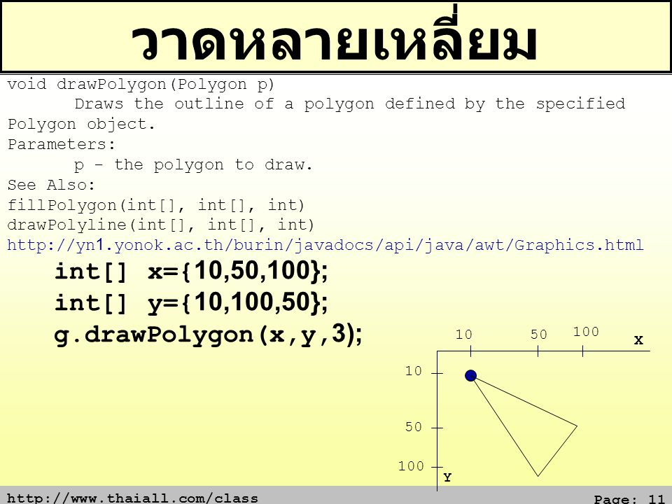 http://www.thaiall.com/class Page: 11 วาดหลายเหลี่ยม 10 Y X void drawPolygon(Polygon p) Draws the outline of a polygon defined by the specified Polygo