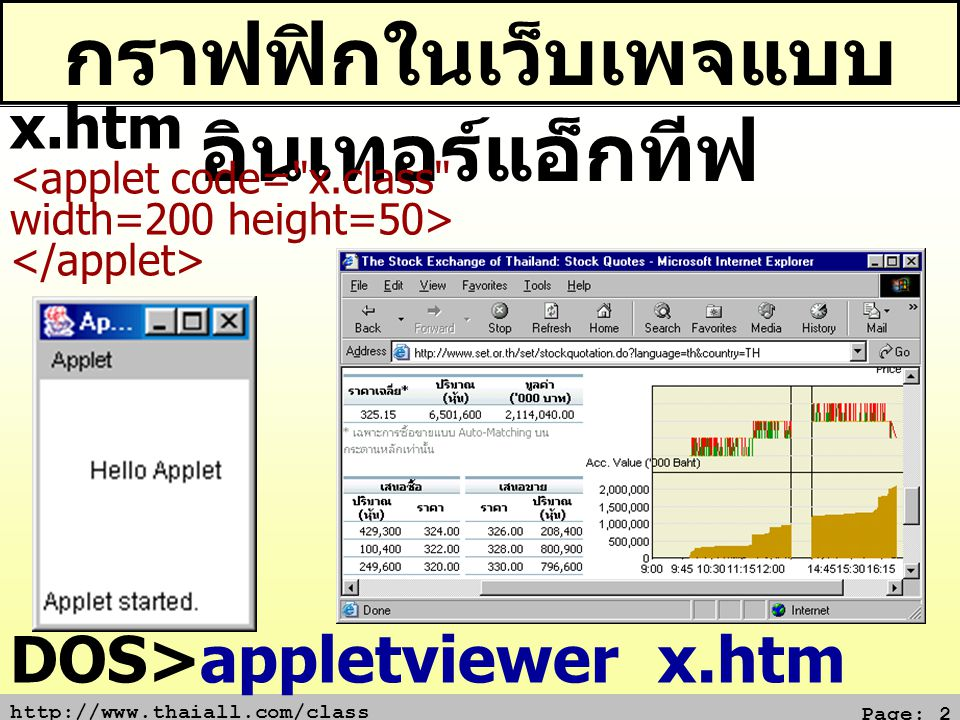 http://www.thaiall.com/class Page: 3 เขียนตัวอักษร (1/4) import java.applet.*; import java.awt.*; public class x extends Applet { public void paint(Graphics g) { g.setColor(new Color(240,0,0)); g.drawString( test ,10,20); } test 20 10 Y X