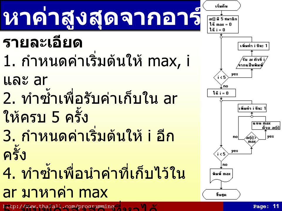 http://www.thaiall.com/programmingPage: 11 หาค่าสูงสุดจากอาร์เรย์ รายละเอียด 1. กำหนดค่าเริ่มต้นให้ max, i และ ar 2. ทำซ้ำเพื่อรับค่าเก็บใน ar ให้ครบ