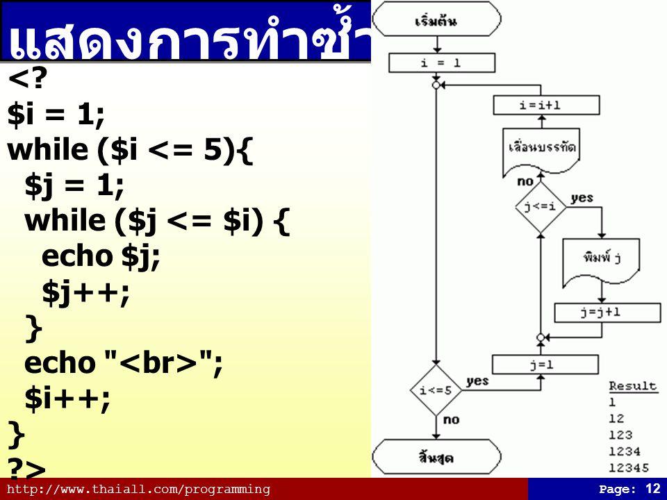 http://www.thaiall.com/programmingPage: 12 แสดงการทำซ้ำซ้อนกัน <? $i = 1; while ($i <= 5){ $j = 1; while ($j <= $i) { echo $j; $j++; } echo