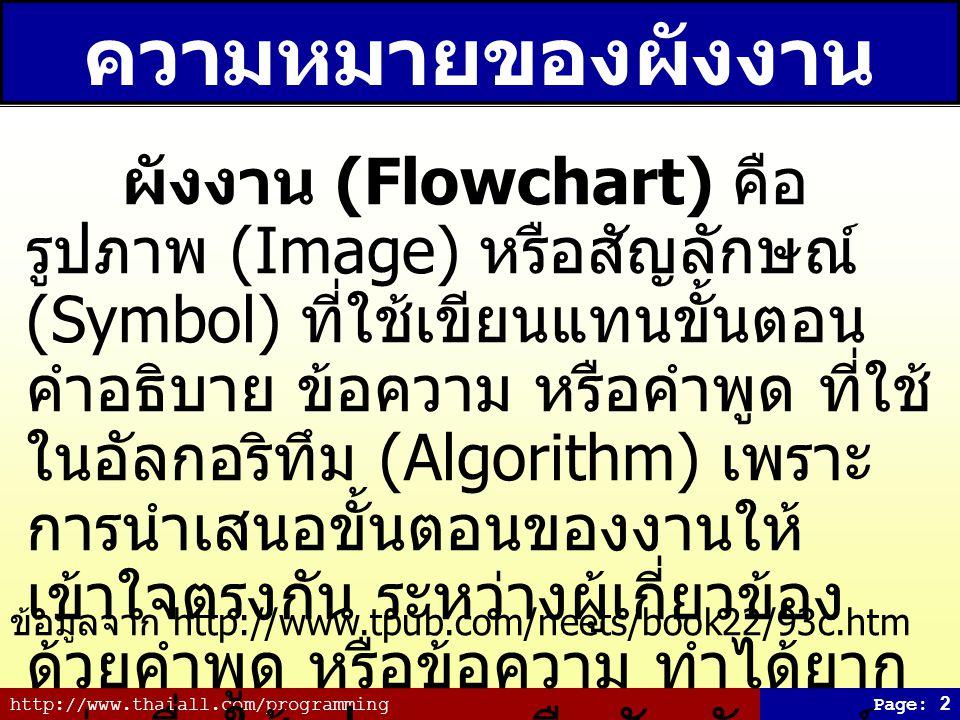 http://www.thaiall.com/programmingPage: 2 ความหมายของผังงาน ผังงาน (Flowchart) คือ รูปภาพ (Image) หรือสัญลักษณ์ (Symbol) ที่ใช้เขียนแทนขั้นตอน คำอธิบาย ข้อความ หรือคำพูด ที่ใช้ ในอัลกอริทึม (Algorithm) เพราะ การนำเสนอขั้นตอนของงานให้ เข้าใจตรงกัน ระหว่างผู้เกี่ยวข้อง ด้วยคำพูด หรือข้อความ ทำได้ยาก กว่าเมื่อใช้รูปภาพ หรือสัญลักษณ์ ข้อมูลจาก http://www.tpub.com/neets/book22/93c.htm