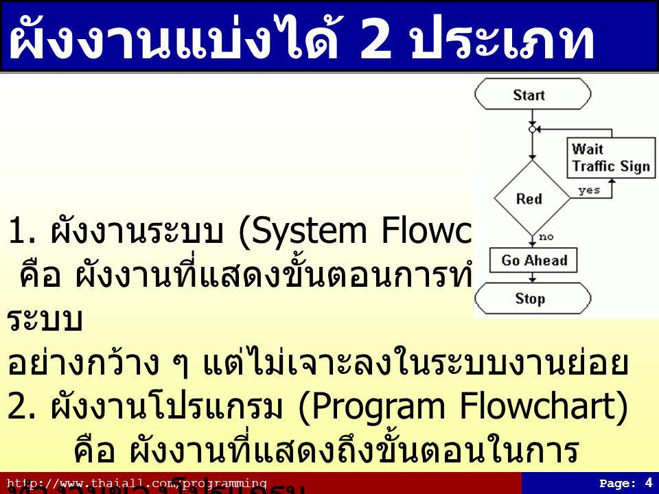http://www.thaiall.com/programmingPage: 4 ผังงานแบ่งได้ 2 ประเภท 1.