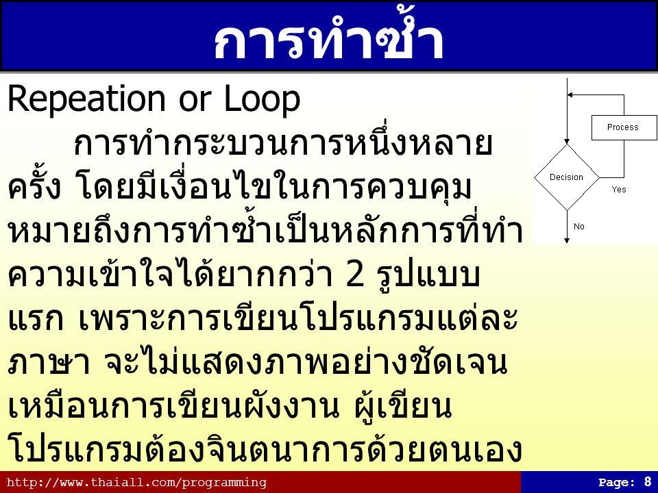 http://www.thaiall.com/programmingPage: 8 การทำซ้ำ Repeation or Loop การทำกระบวนการหนึ่งหลาย ครั้ง โดยมีเงื่อนไขในการควบคุม หมายถึงการทำซ้ำเป็นหลักการที่ทำ ความเข้าใจได้ยากกว่า 2 รูปแบบ แรก เพราะการเขียนโปรแกรมแต่ละ ภาษา จะไม่แสดงภาพอย่างชัดเจน เหมือนการเขียนผังงาน ผู้เขียน โปรแกรมต้องจินตนาการด้วยตนเอง
