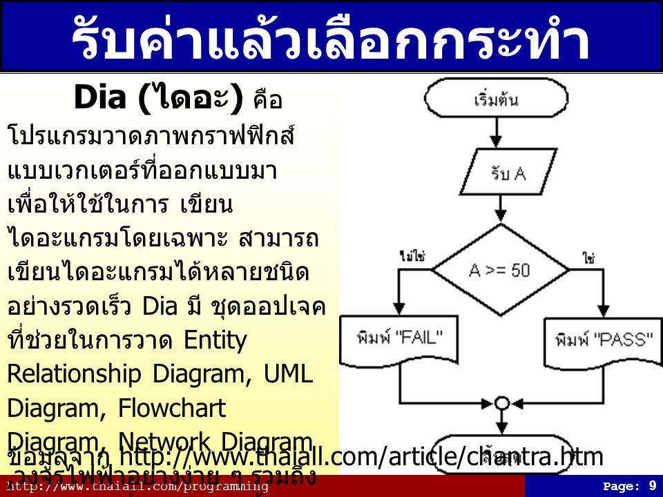 http://www.thaiall.com/programmingPage: 9 รับค่าแล้วเลือกกระทำ Dia ( ไดอะ ) คือ โปรแกรมวาดภาพกราฟฟิกส์ แบบเวกเตอร์ที่ออกแบบมา เพื่อให้ใช้ในการ เขียน ไ